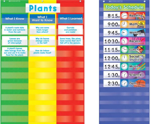 Classroom pocket charts for teachers thatsthestuff net